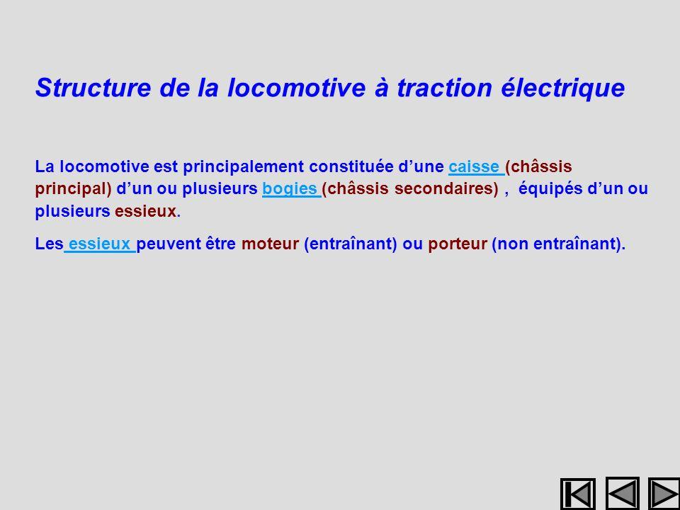 Structure de la locomotive à traction électrique