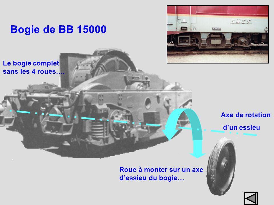 Bogie de BB 15000 Le bogie complet sans les 4 roues…. Axe de rotation