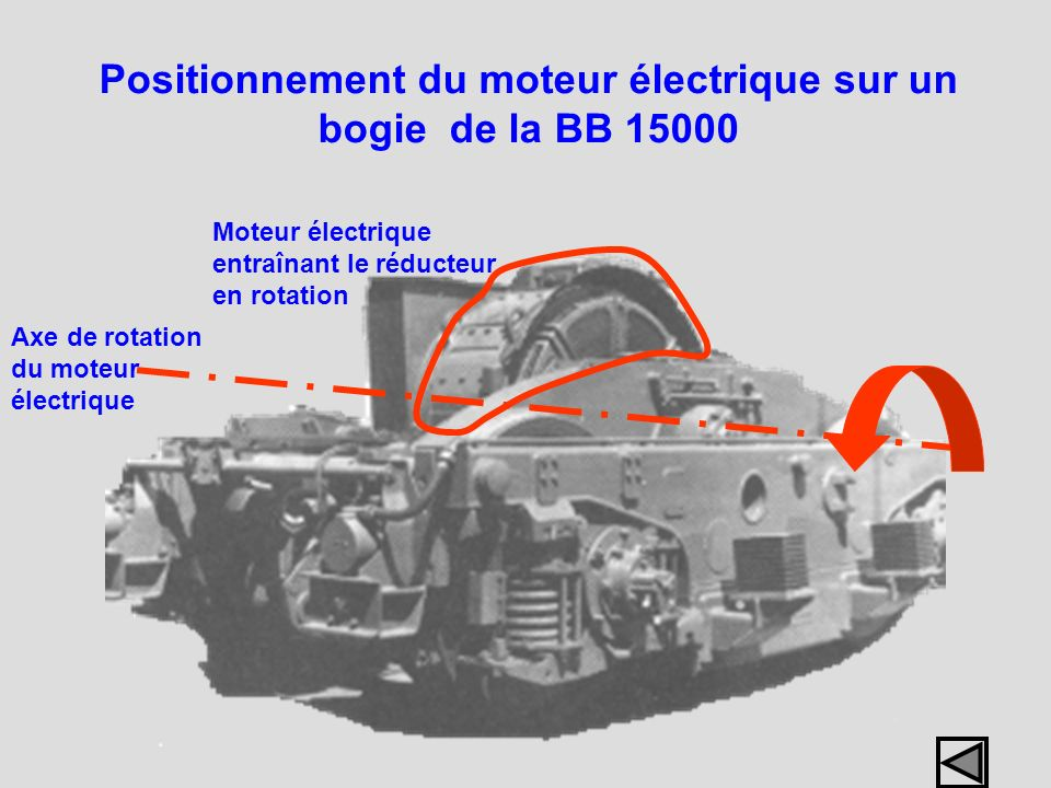 Positionnement du moteur électrique sur un bogie de la BB 15000