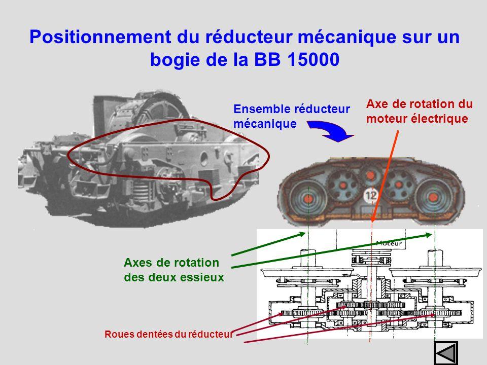 Positionnement du réducteur mécanique sur un bogie de la BB 15000