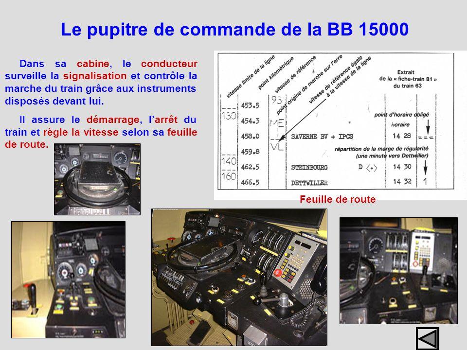 Le pupitre de commande de la BB 15000