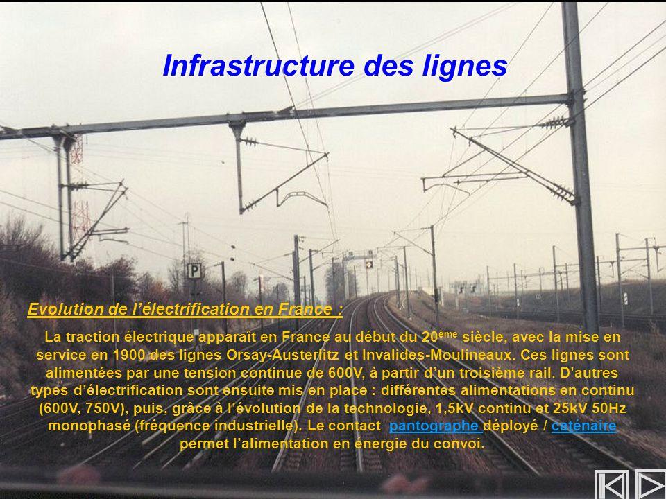 Infrastructure des lignes