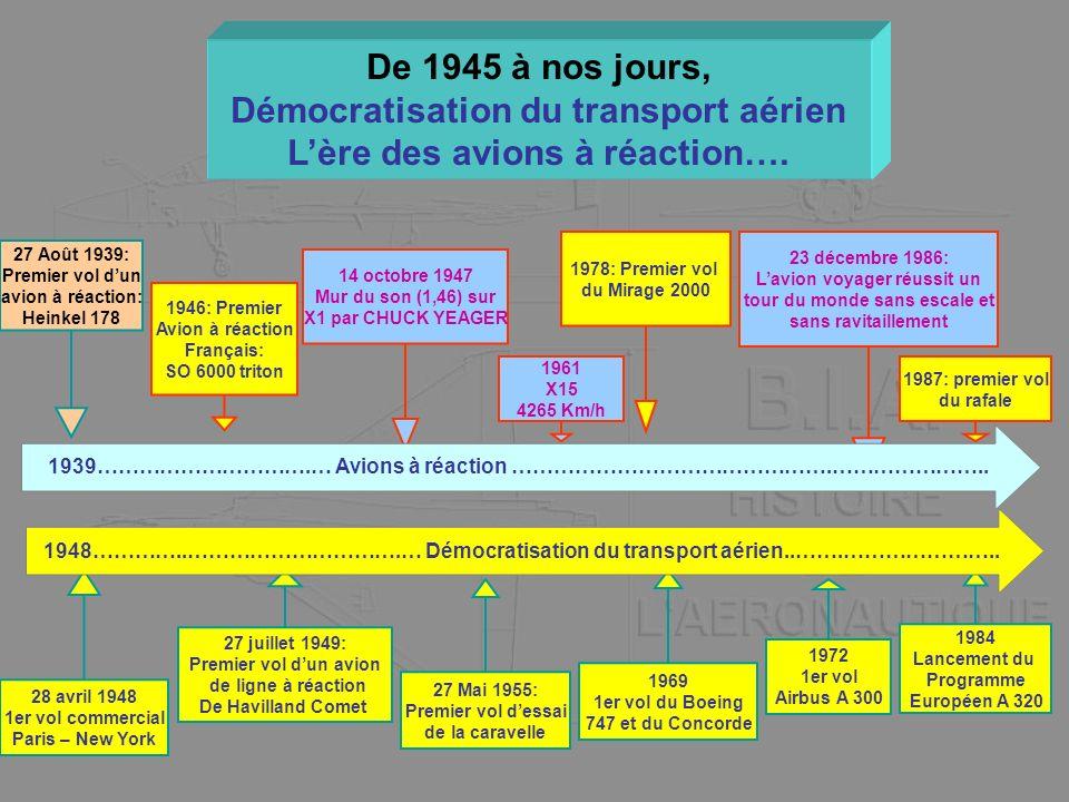 De 1945 à nos jours, Démocratisation du transport aérien L'ère des avions à réaction….