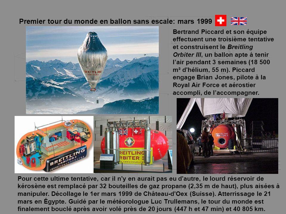 Premier tour du monde en ballon sans escale: mars 1999
