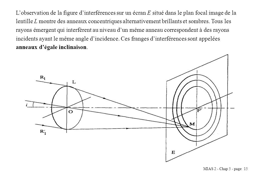 L'observation de la figure d'interférences sur un écran E situé dans le plan focal image de la lentille L montre des anneaux concentriques alternativement brillants et sombres.