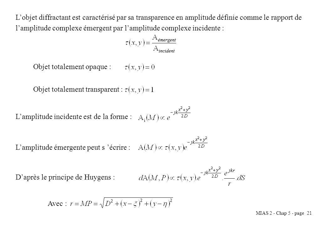 L'objet diffractant est caractérisé par sa transparence en amplitude définie comme le rapport de l'amplitude complexe émergent par l'amplitude complexe incidente :