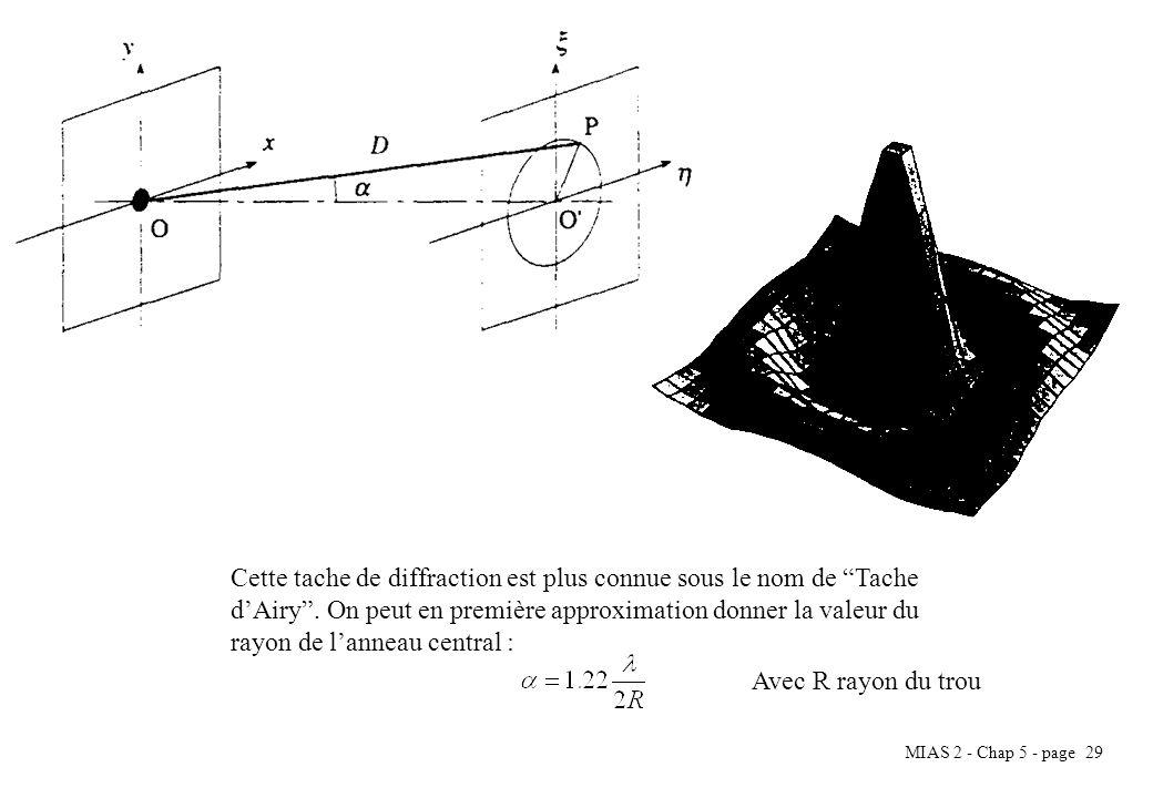 Cette tache de diffraction est plus connue sous le nom de Tache d'Airy . On peut en première approximation donner la valeur du rayon de l'anneau central :
