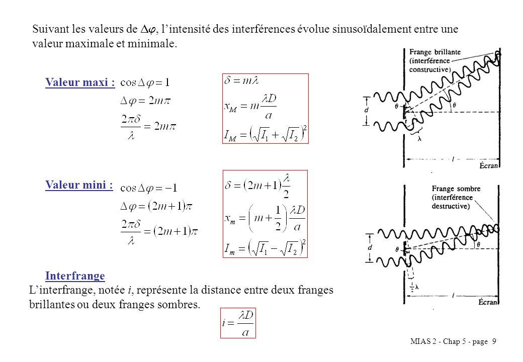 Suivant les valeurs de , l'intensité des interférences évolue sinusoïdalement entre une valeur maximale et minimale.