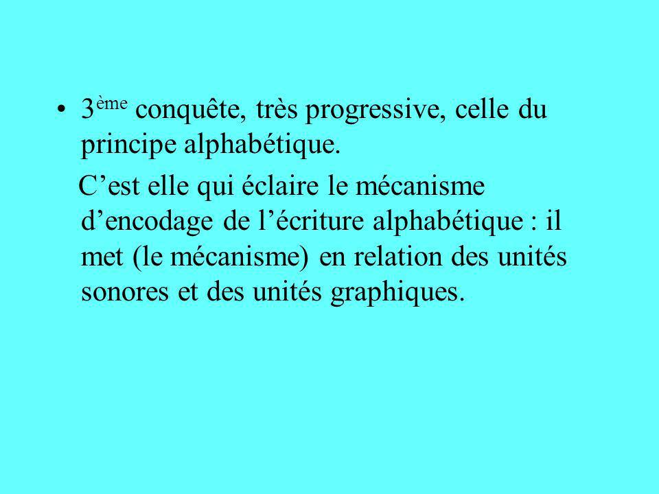 3ème conquête, très progressive, celle du principe alphabétique.