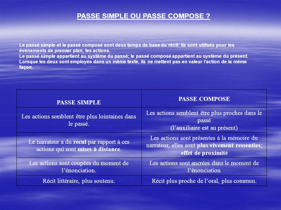 PASSE SIMPLE OU PASSE COMPOSE