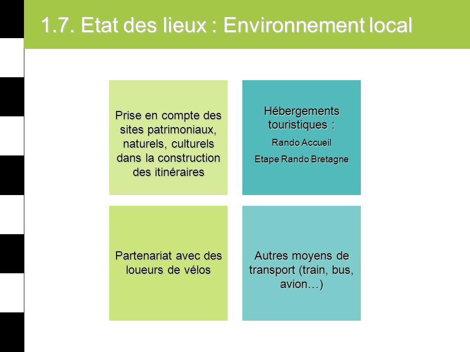 1.7. Etat des lieux : Environnement local