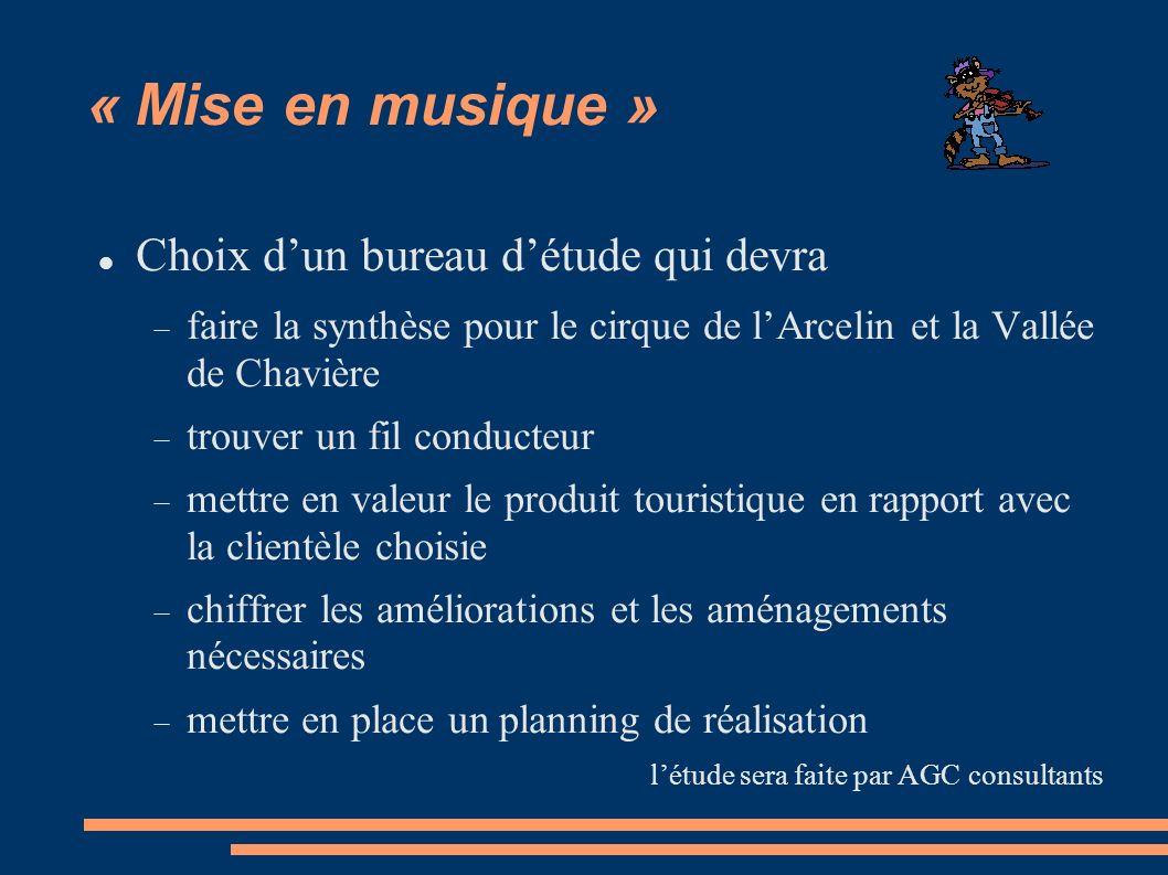 « Mise en musique » Choix d'un bureau d'étude qui devra