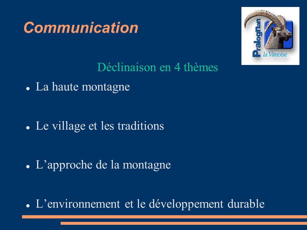 Communication Déclinaison en 4 thèmes La haute montagne