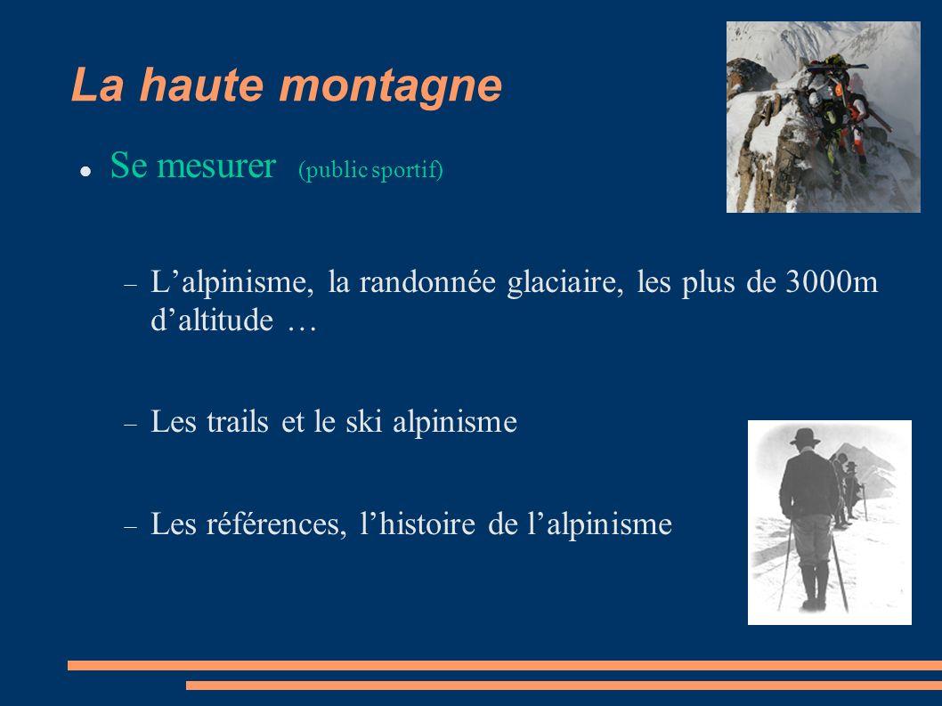 La haute montagne Se mesurer (public sportif)