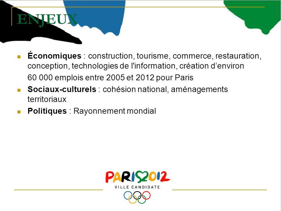 ENJEUX Économiques : construction, tourisme, commerce, restauration, conception, technologies de l information, création d'environ.