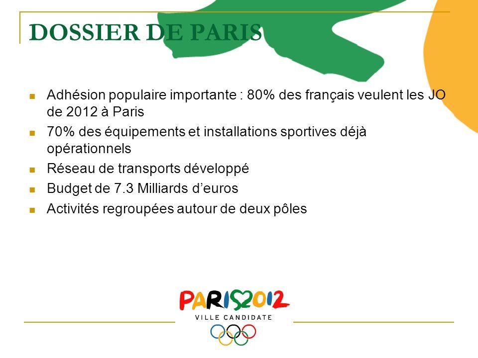 DOSSIER DE PARIS Adhésion populaire importante : 80% des français veulent les JO de 2012 à Paris.
