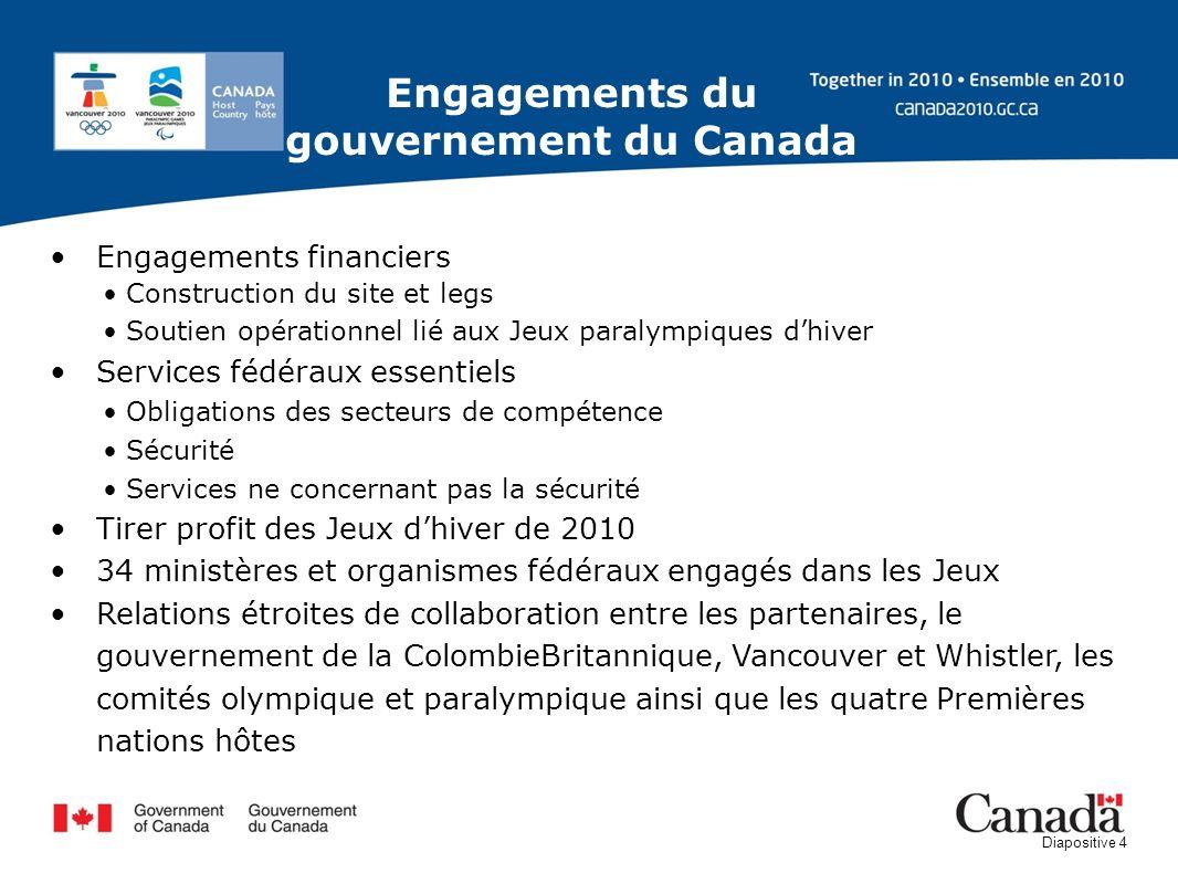 Engagements du gouvernement du Canada