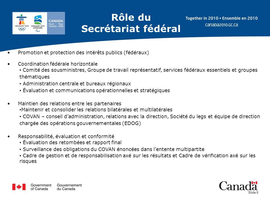 Rôle du Secrétariat fédéral