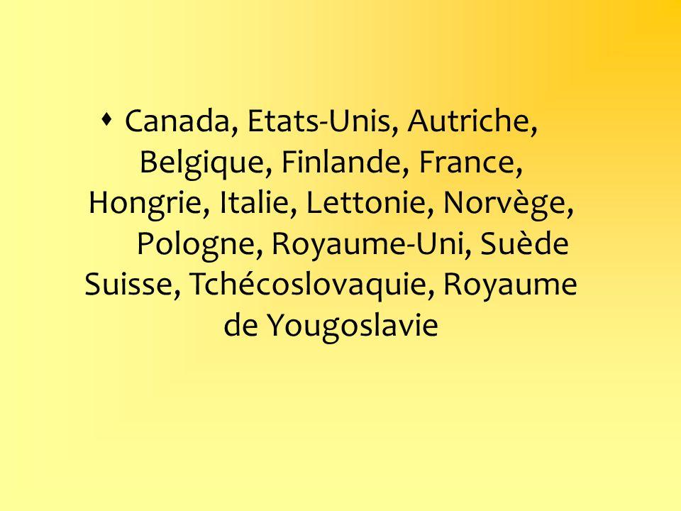 Canada, Etats-Unis, Autriche, Belgique, Finlande, France, Hongrie, Italie, Lettonie, Norvège, Pologne, Royaume-Uni, Suède Suisse, Tchécoslovaquie, Royaume de Yougoslavie