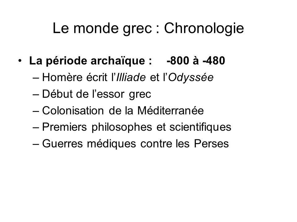 Le monde grec : Chronologie