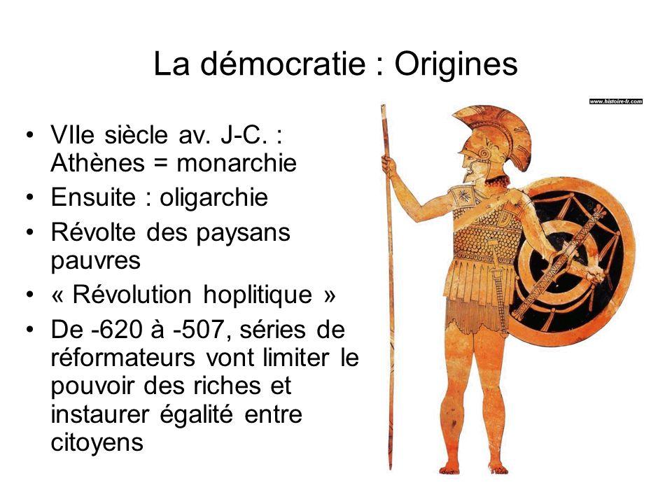 La démocratie : Origines