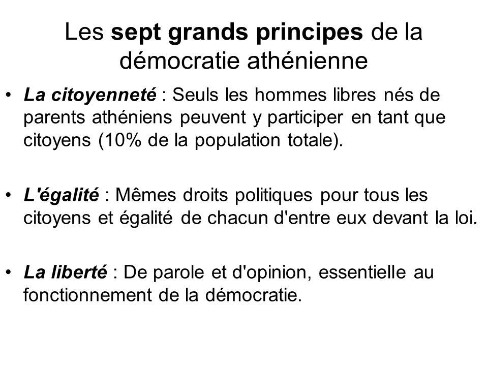 Les sept grands principes de la démocratie athénienne