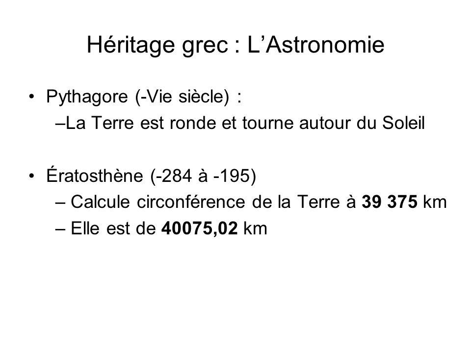 Héritage grec : L'Astronomie