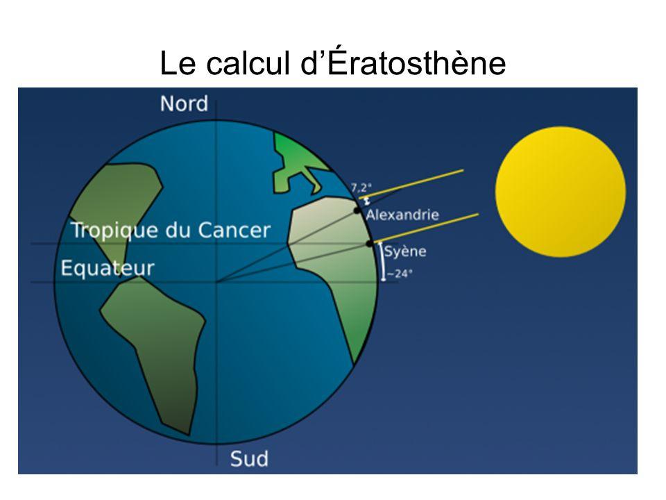 Le calcul d'Ératosthène