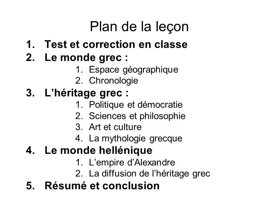 Plan de la leçon Test et correction en classe Le monde grec :