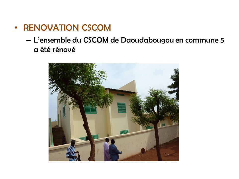 RENOVATION CSCOM L'ensemble du CSCOM de Daoudabougou en commune 5 a été rénové