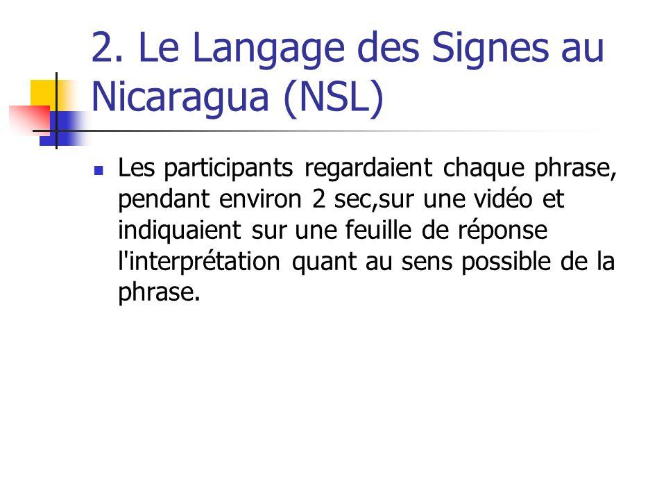 2. Le Langage des Signes au Nicaragua (NSL)