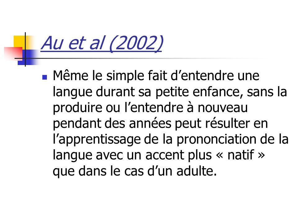 Au et al (2002)