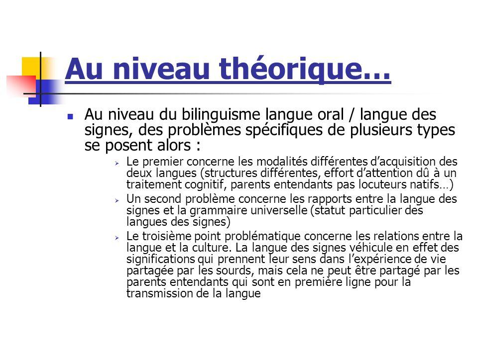 Au niveau théorique… Au niveau du bilinguisme langue oral / langue des signes, des problèmes spécifiques de plusieurs types se posent alors :