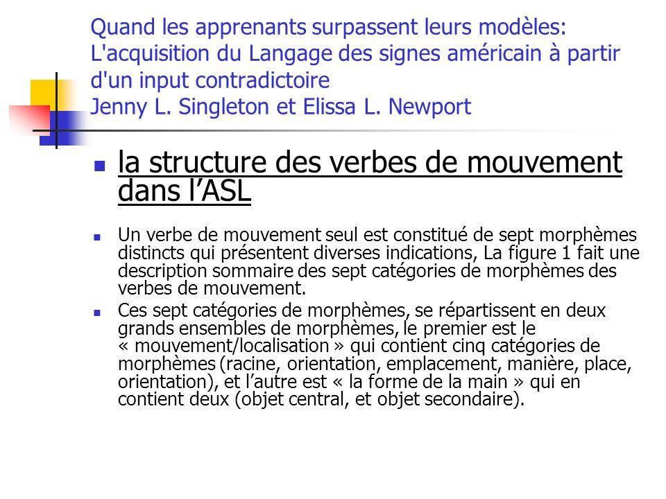 la structure des verbes de mouvement dans l'ASL