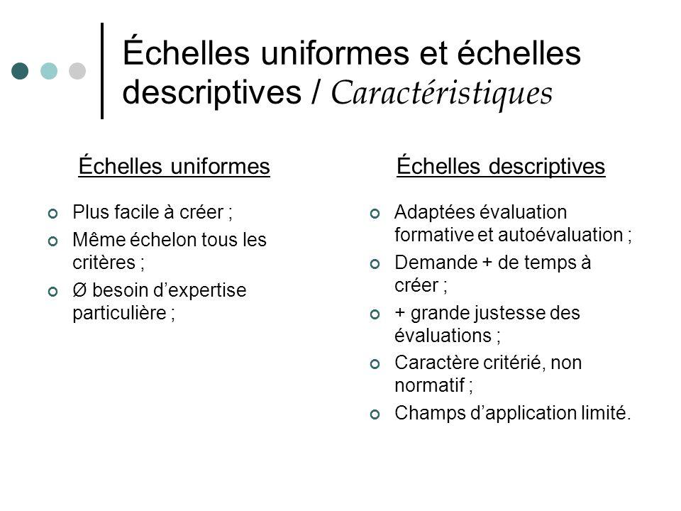 Échelles uniformes et échelles descriptives / Caractéristiques