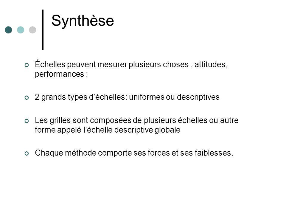 Synthèse Échelles peuvent mesurer plusieurs choses : attitudes, performances ; 2 grands types d'échelles: uniformes ou descriptives.