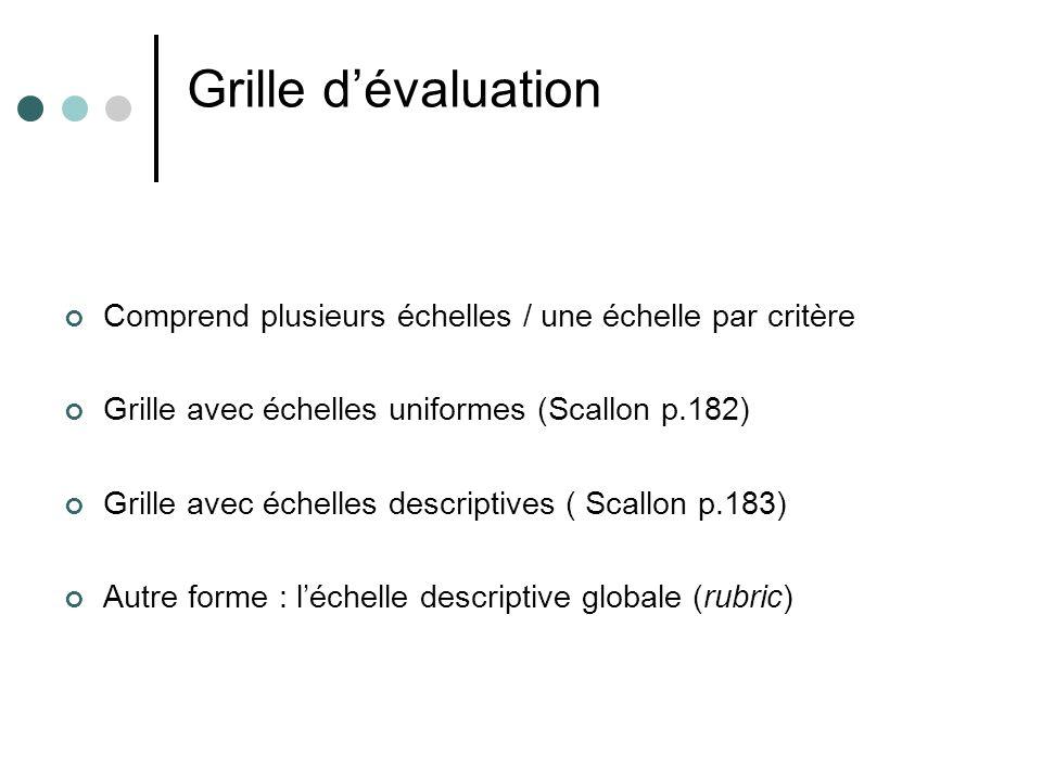 Grille d'évaluation Comprend plusieurs échelles / une échelle par critère. Grille avec échelles uniformes (Scallon p.182)