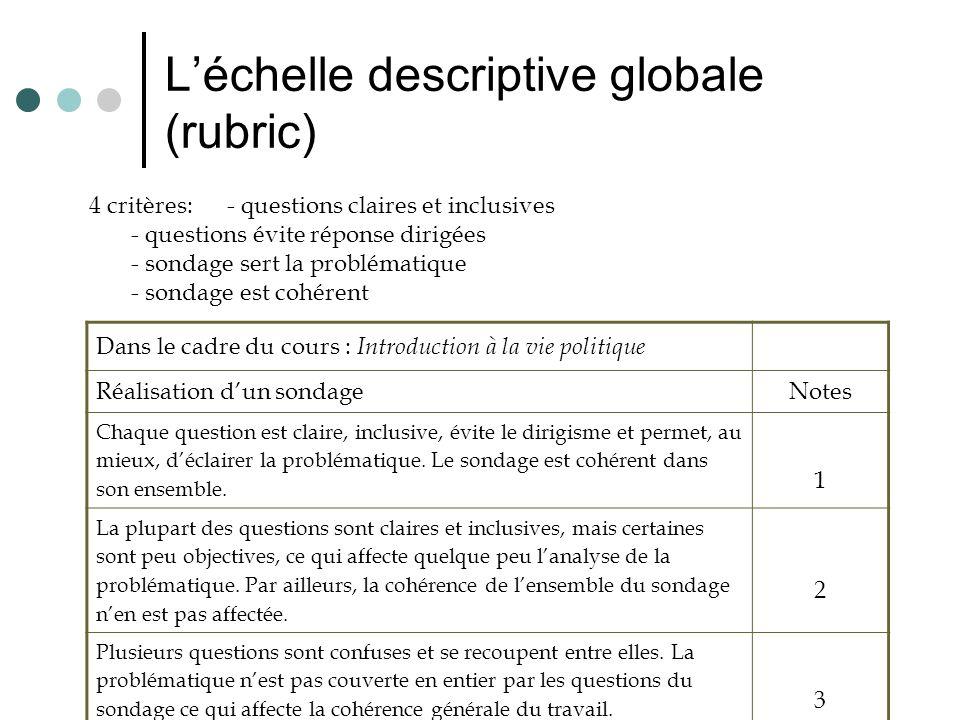 L'échelle descriptive globale (rubric)