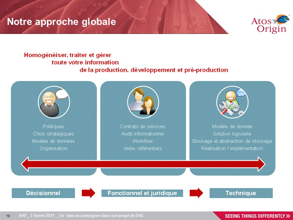 Notre approche globale