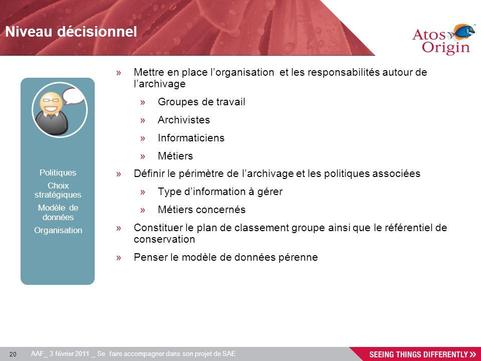 Niveau décisionnel Mettre en place l'organisation et les responsabilités autour de l'archivage. Groupes de travail.