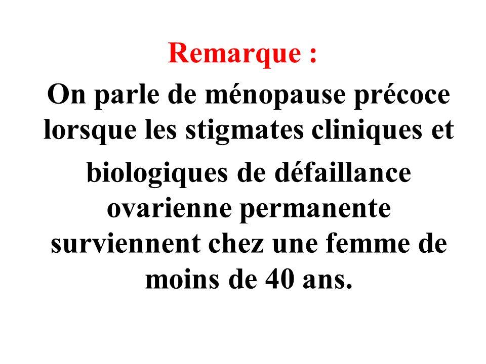 On parle de ménopause précoce lorsque les stigmates cliniques et