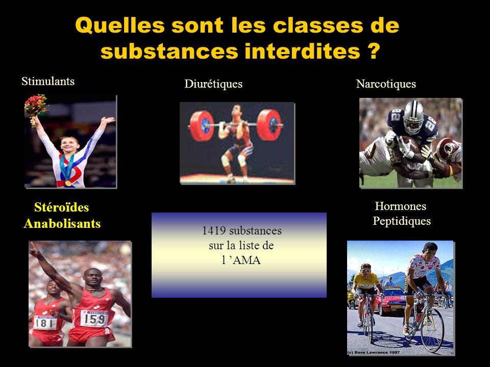 Quelles sont les classes de substances interdites