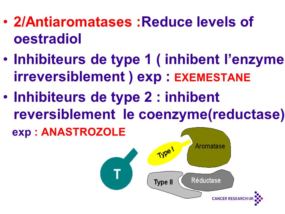 2/Antiaromatases :Reduce levels of oestradiol
