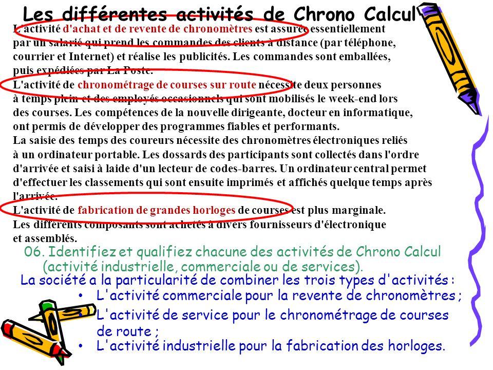 Les différentes activités de Chrono Calcul