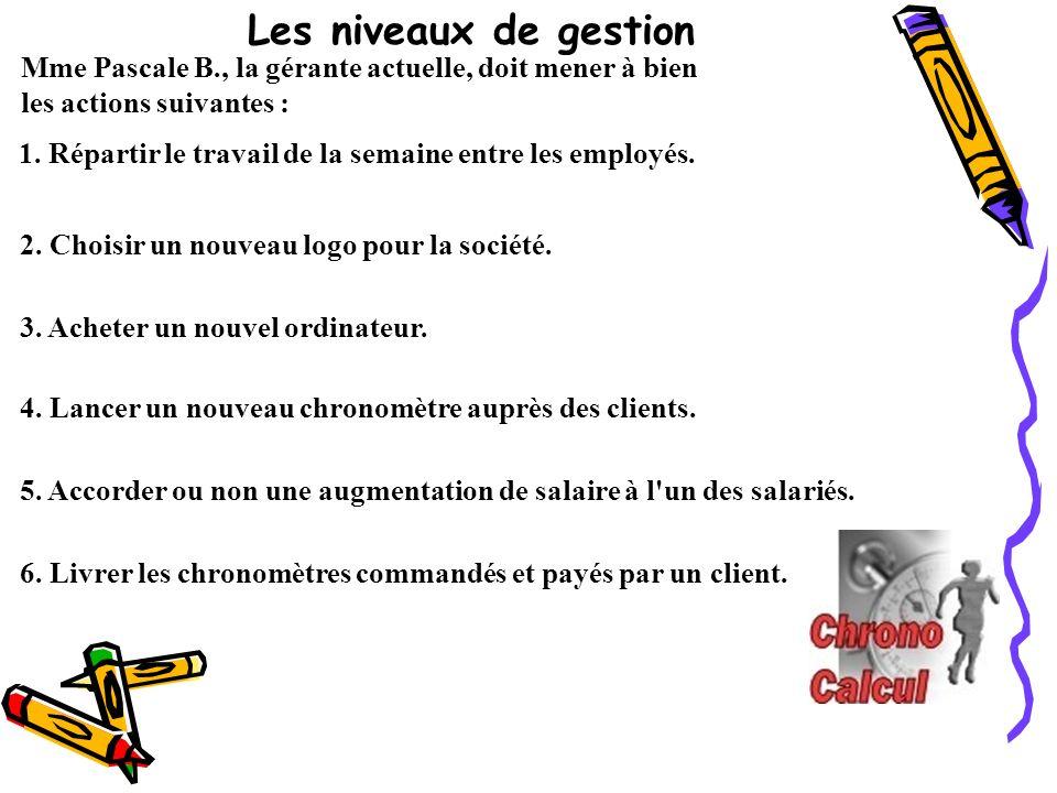 Les niveaux de gestion Mme Pascale B., la gérante actuelle, doit mener à bien les actions suivantes :