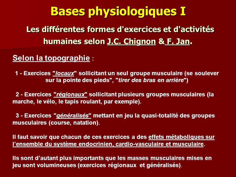 Bases physiologiques I Les différentes formes d exercices et d activités humaines selon J.C. Chignon & F. Jan.