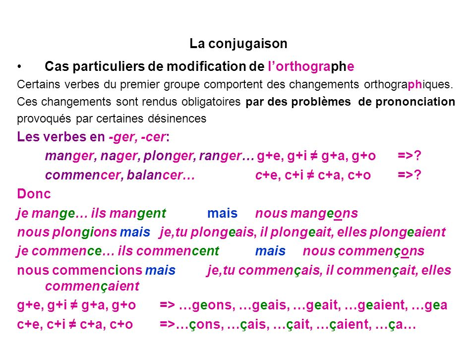 Cas particuliers de modification de l'orthographe