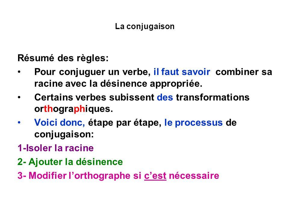 Certains verbes subissent des transformations orthographiques.