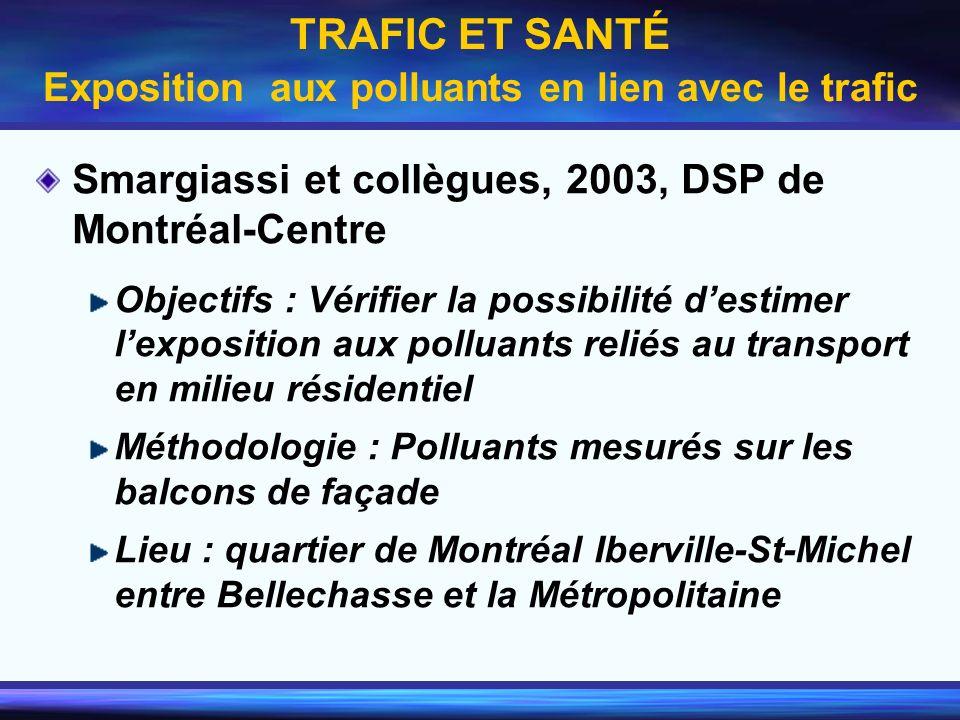 TRAFIC ET SANTÉ Exposition aux polluants en lien avec le trafic