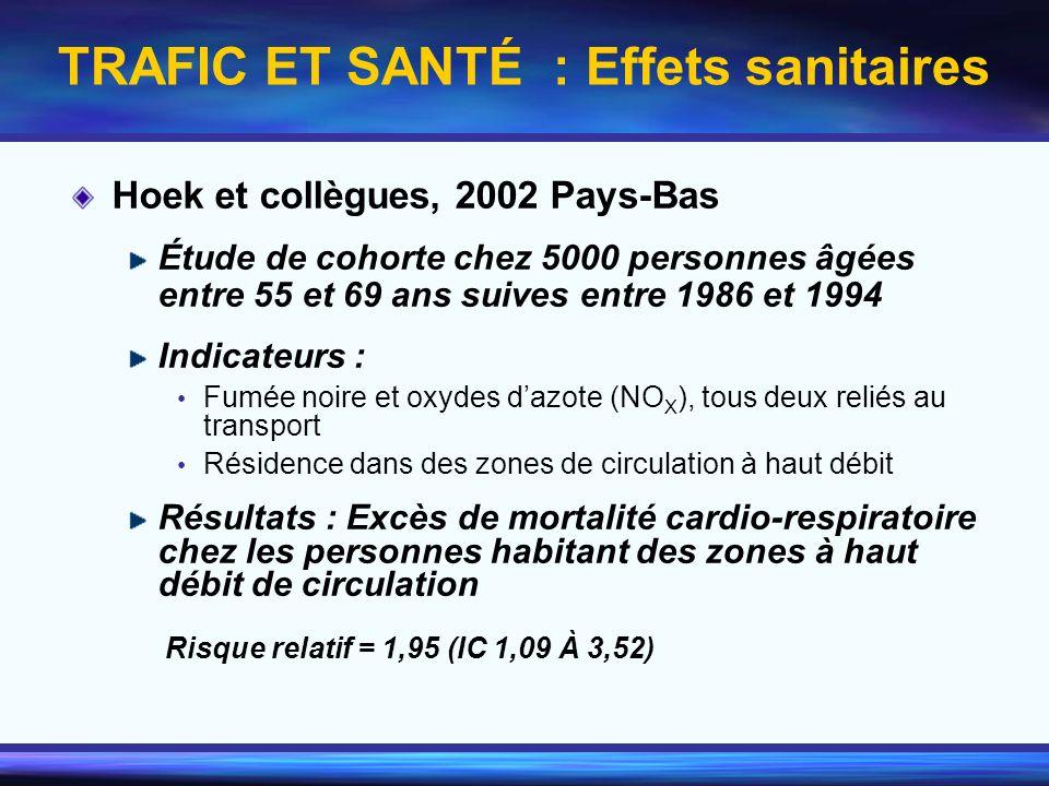 TRAFIC ET SANTÉ : Effets sanitaires